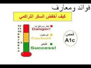 مستويات السكر في الدم